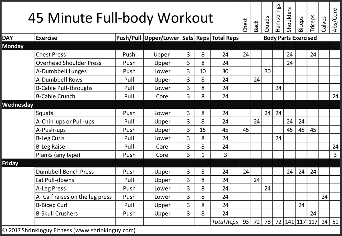 45 minute full body workout shrinkinguy fitness